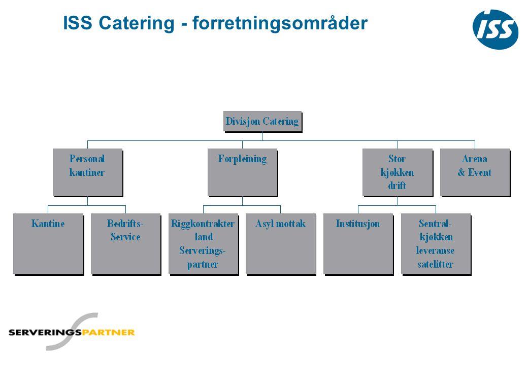 ISS Catering - forretningsområder