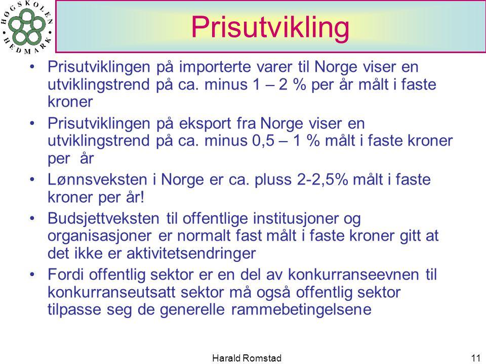 Harald Romstad11 Prisutvikling •Prisutviklingen på importerte varer til Norge viser en utviklingstrend på ca. minus 1 – 2 % per år målt i faste kroner