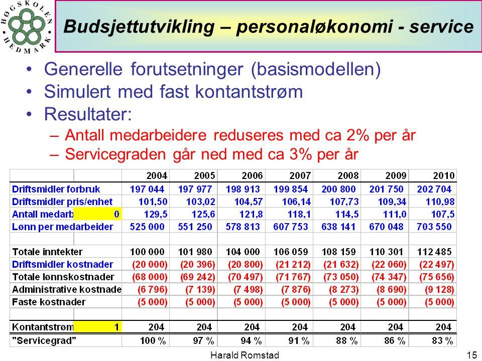 Harald Romstad15 Budsjettutvikling – personaløkonomi - service •Generelle forutsetninger (basismodellen) •Simulert med fast kontantstrøm •Resultater: