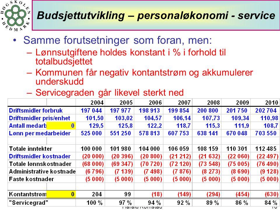 Harald Romstad16 Budsjettutvikling – personaløkonomi - service •Samme forutsetninger som foran, men: –Lønnsutgiftene holdes konstant i % i forhold til