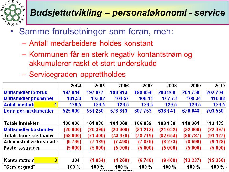 Harald Romstad17 Budsjettutvikling – personaløkonomi - service •Samme forutsetninger som foran, men: –Antall medarbeidere holdes konstant –Kommunen få
