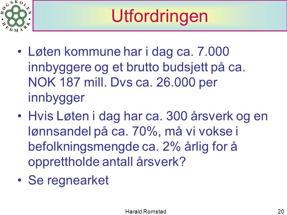 Harald Romstad20 Utfordringen •Løten kommune har i dag ca. 7.000 innbyggere og et brutto budsjett på ca. NOK 187 mill. Dvs ca. 26.000 per innbygger •H
