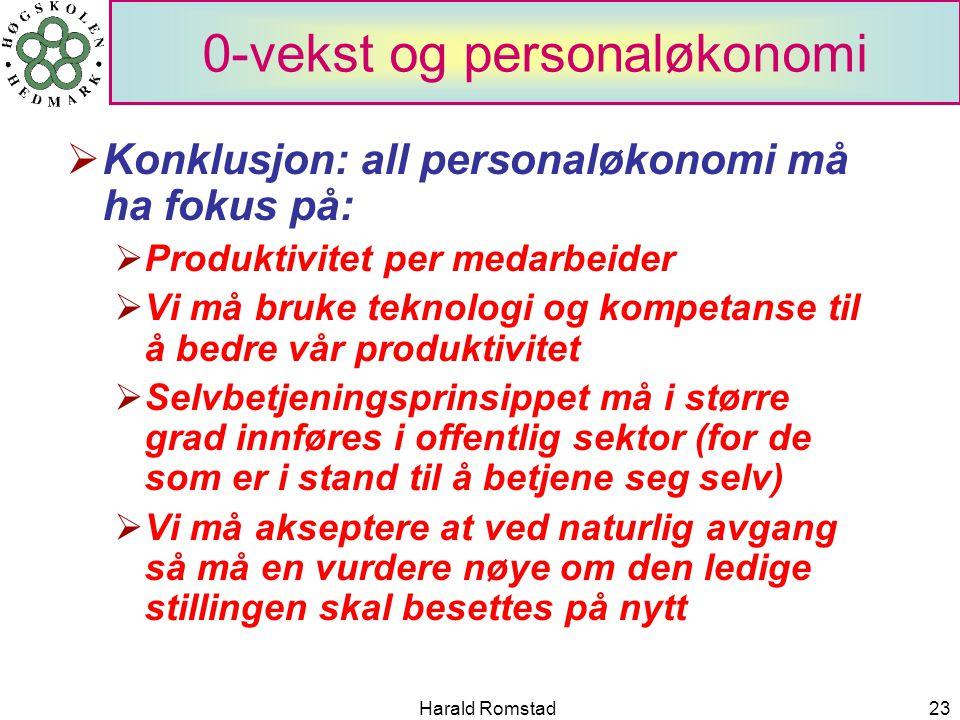 Harald Romstad23 0-vekst og personaløkonomi  Konklusjon: all personaløkonomi må ha fokus på:  Produktivitet per medarbeider  Vi må bruke teknologi