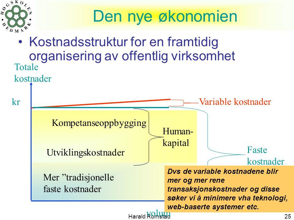 Harald Romstad25 Den nye økonomien •Kostnadsstruktur for en framtidig organisering av offentlig virksomhet Totale kostnader volum kr Kompetanseoppbygg