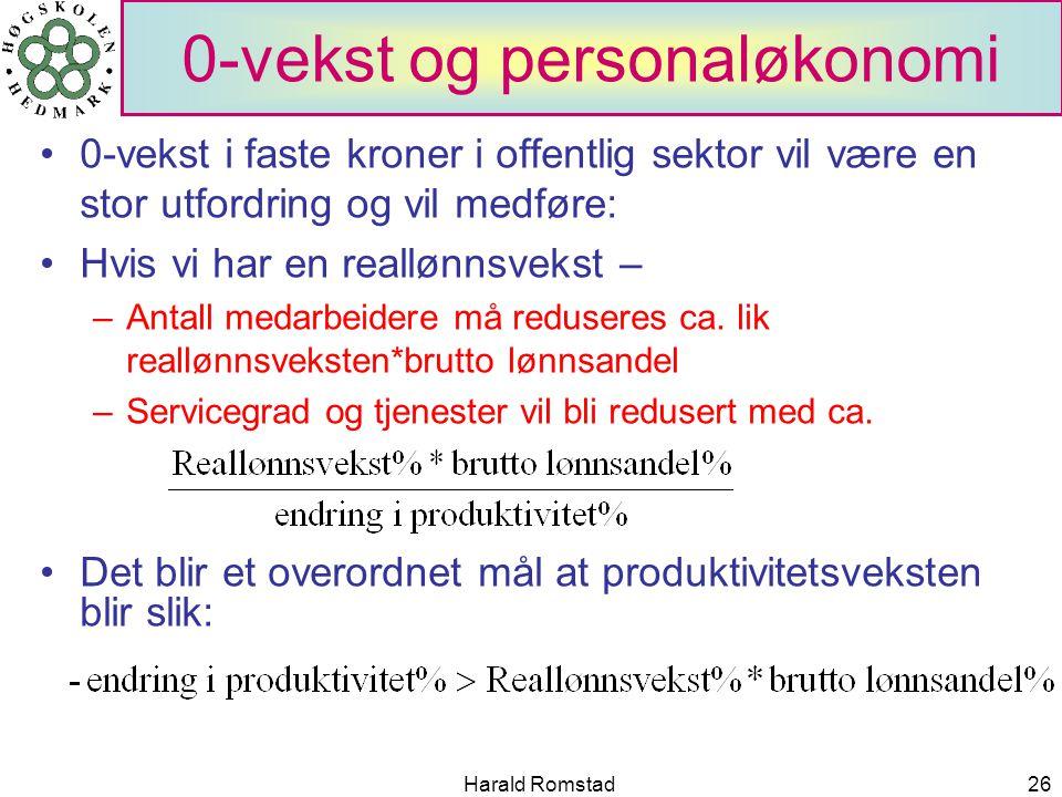 Harald Romstad26 0-vekst og personaløkonomi •0-vekst i faste kroner i offentlig sektor vil være en stor utfordring og vil medføre: •Hvis vi har en rea