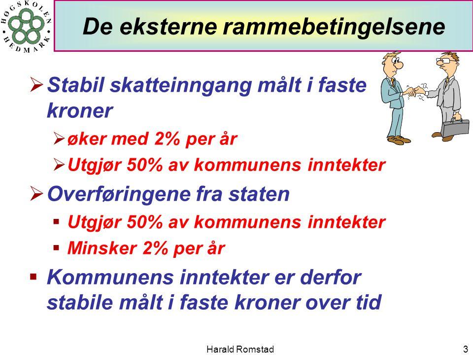 Harald Romstad3 De eksterne rammebetingelsene  Stabil skatteinngang målt i faste kroner  øker med 2% per år  Utgjør 50% av kommunens inntekter  Ov
