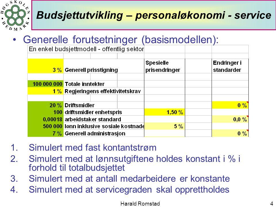 Harald Romstad4 1.Simulert med fast kontantstrøm 2.Simulert med at lønnsutgiftene holdes konstant i % i forhold til totalbudsjettet 3.Simulert med at