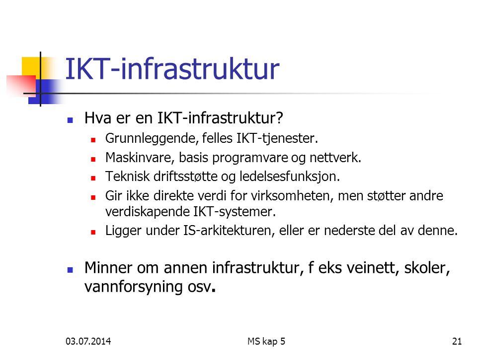 03.07.2014MS kap 521 IKT-infrastruktur  Hva er en IKT-infrastruktur.