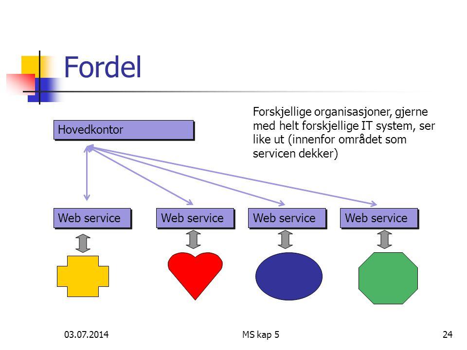 03.07.2014MS kap 524 Fordel Web service Forskjellige organisasjoner, gjerne med helt forskjellige IT system, ser like ut (innenfor området som servicen dekker) Hovedkontor