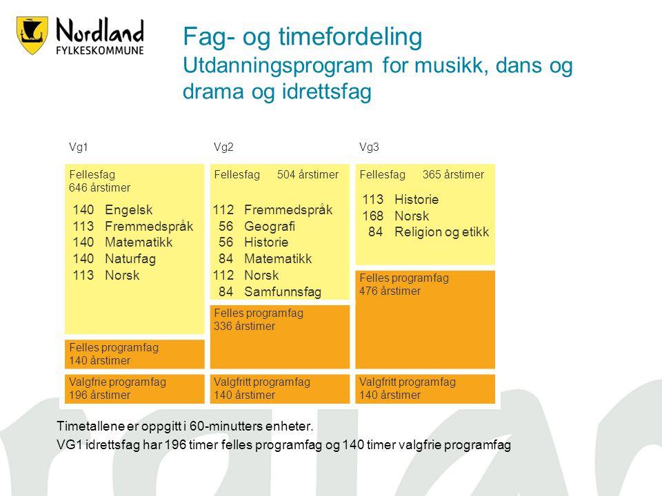 Service og samferdsel •Reiseliv •Salg, service og sikkerhet •Transport og logistikk •IKT - servicefag 03.07.201428