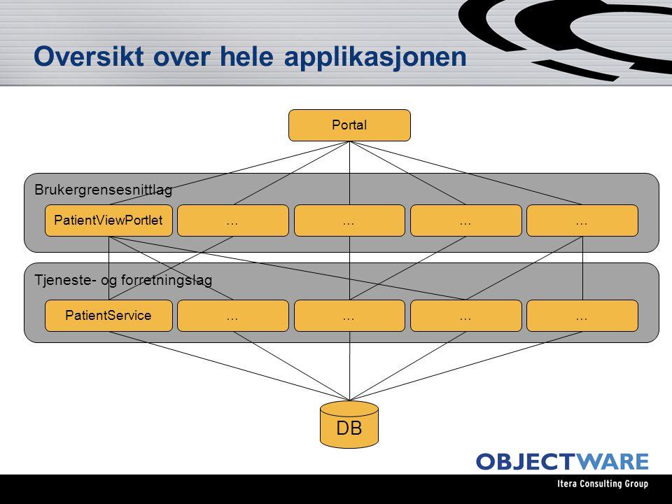 Oversikt over hele applikasjonen Brukergrensesnittlag DB PatientViewPortlet……… Tjeneste- og forretningslag PatientService……… Portal … …