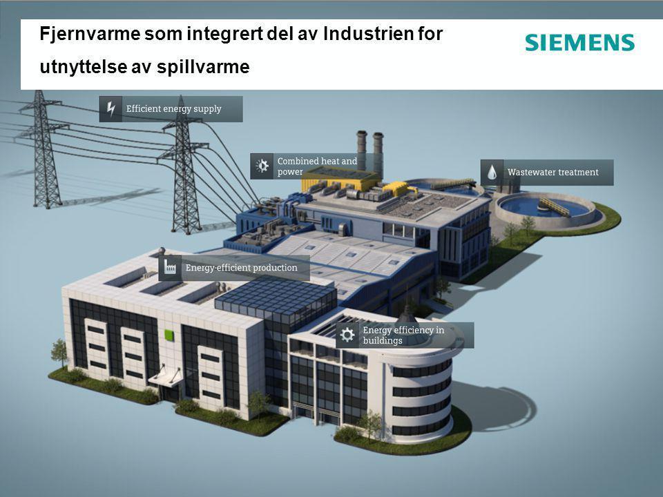 Biokraftverk  Siemens SIPAPER Reject Power  Biomasse fra treforedlingsindustri  Bioavfall fra annen bioindustri (biodiesel, bioethanol etc.)  Brenning av avfall  Dampturbiner som produserer elektrisitet  Spesielt godt egnet på avfall med dårlige brennverdier  Kan også kombineres med fjernvarme  Unngår avfallsturisme  Løser både et avfallsproblem (unngår deponering), samtidig som man får produsert strøm/fjernvarme