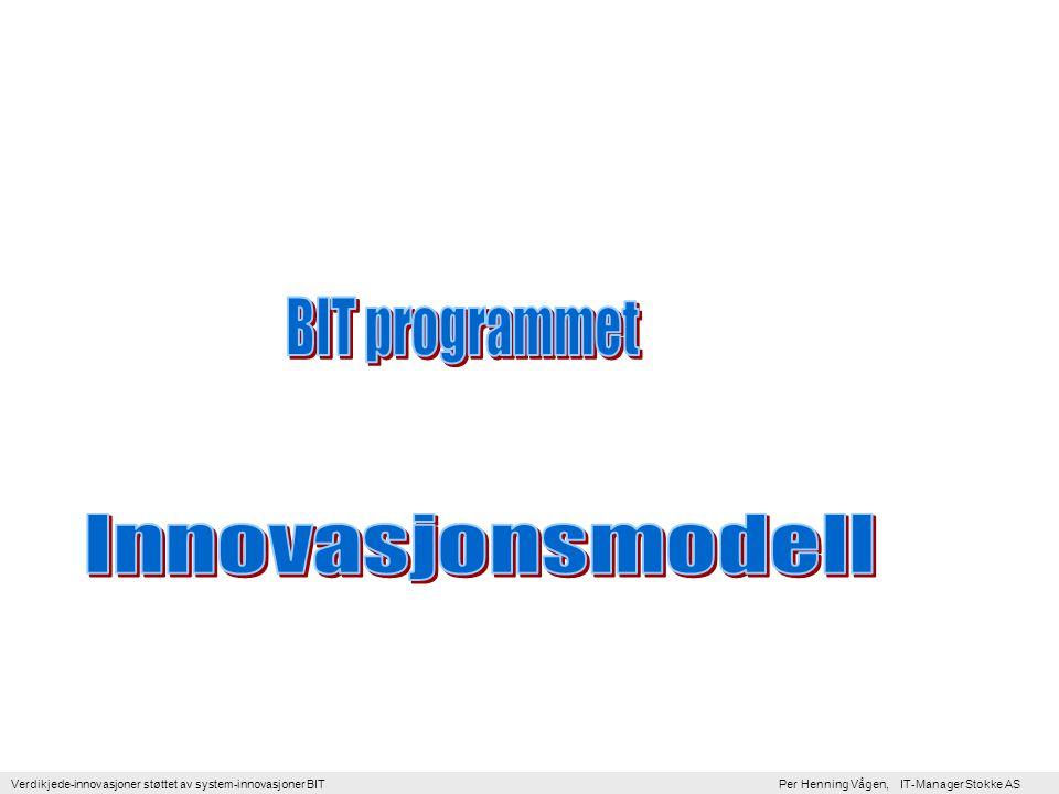 Verdikjede-innovasjoner støttet av system-innovasjoner BIT Per Henning Vågen, IT-Manager Stokke AS