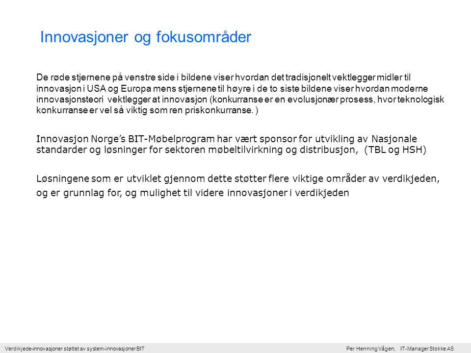 Verdikjede-innovasjoner støttet av system-innovasjoner BIT Per Henning Vågen, IT-Manager Stokke AS De røde stjernene på venstre side i bildene viser h