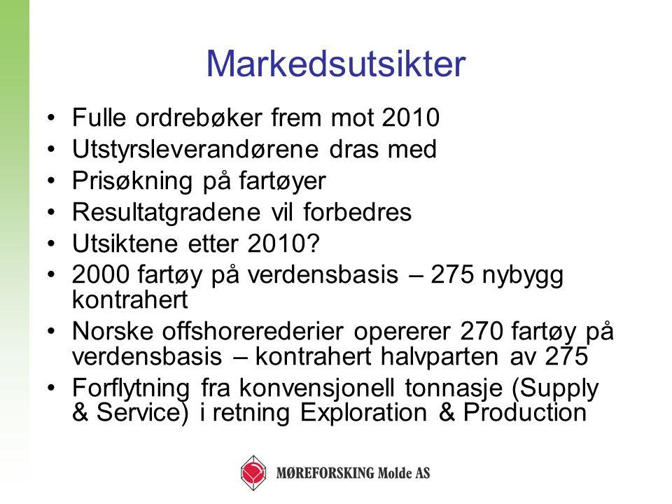 Markedsutsikter •Fulle ordrebøker frem mot 2010 •Utstyrsleverandørene dras med •Prisøkning på fartøyer •Resultatgradene vil forbedres •Utsiktene etter 2010.