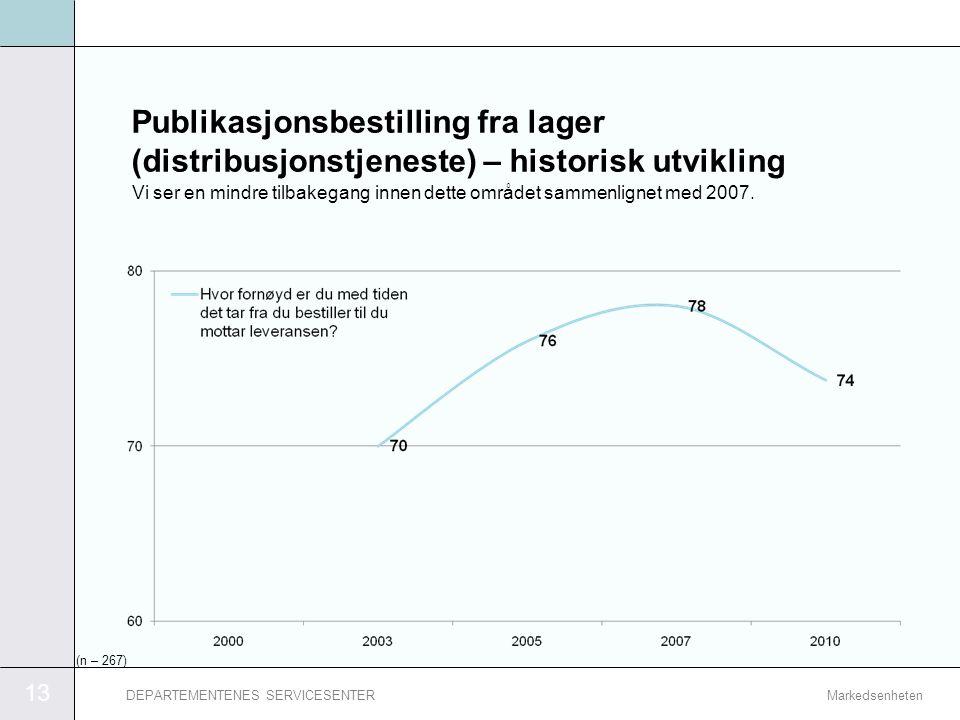 13 MarkedsenhetenDEPARTEMENTENES SERVICESENTER Publikasjonsbestilling fra lager (distribusjonstjeneste) – historisk utvikling Vi ser en mindre tilbake