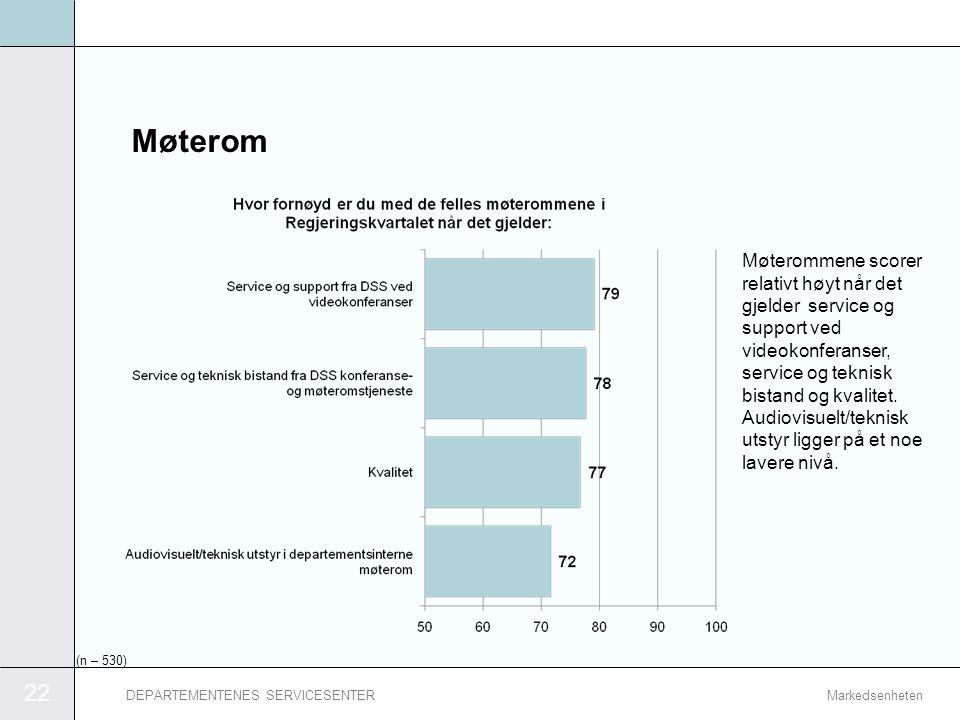 22 MarkedsenhetenDEPARTEMENTENES SERVICESENTER Møterom Møterommene scorer relativt høyt når det gjelder service og support ved videokonferanser, servi