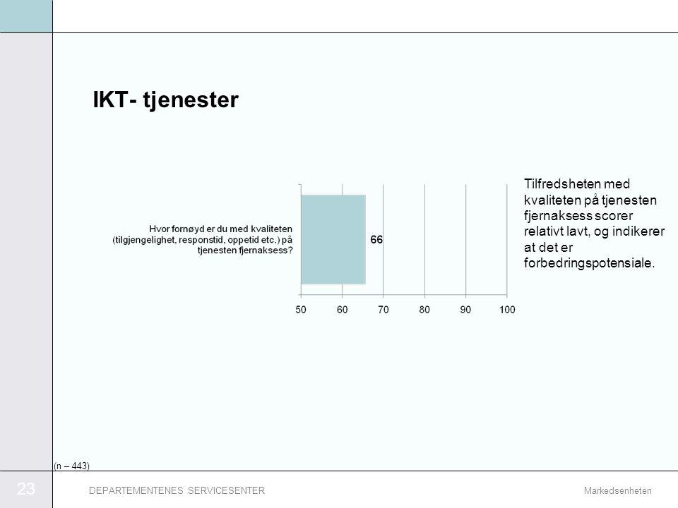 23 MarkedsenhetenDEPARTEMENTENES SERVICESENTER IKT- tjenester Tilfredsheten med kvaliteten på tjenesten fjernaksess scorer relativt lavt, og indikerer