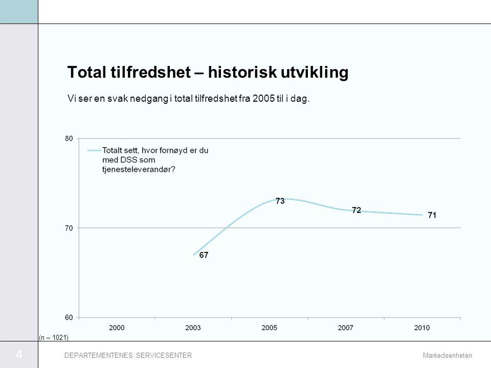 4 MarkedsenhetenDEPARTEMENTENES SERVICESENTER Total tilfredshet – historisk utvikling Vi ser en svak nedgang i total tilfredshet fra 2005 til i dag. (