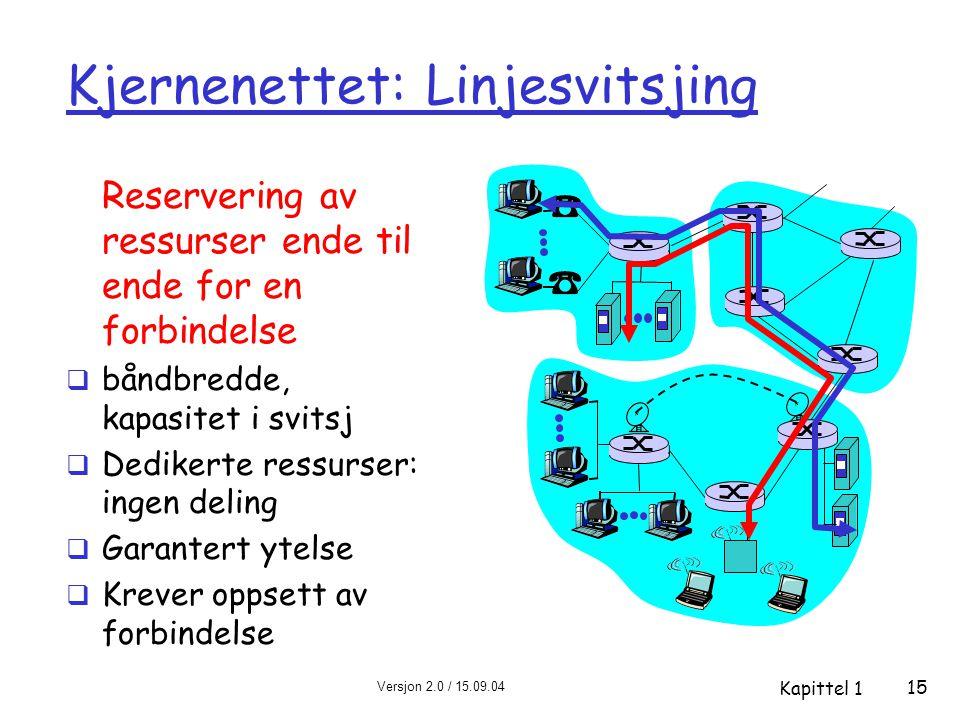 Versjon 2.0 / 15.09.04 Kapittel 1 15 Kjernenettet: Linjesvitsjing Reservering av ressurser ende til ende for en forbindelse  båndbredde, kapasitet i svitsj  Dedikerte ressurser: ingen deling  Garantert ytelse  Krever oppsett av forbindelse
