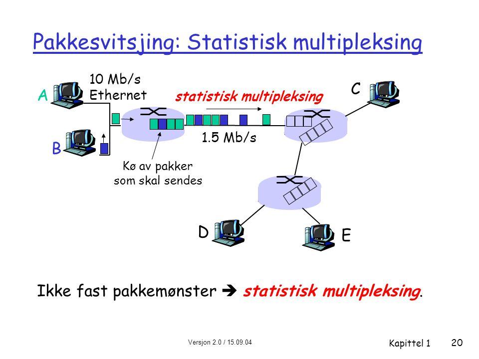Versjon 2.0 / 15.09.04 Kapittel 1 20 Pakkesvitsjing: Statistisk multipleksing Ikke fast pakkemønster  statistisk multipleksing. A B C 10 Mb/s Etherne