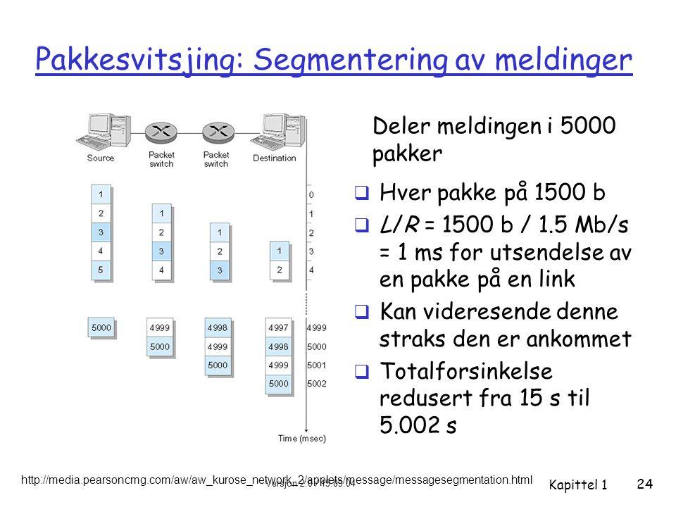 Versjon 2.0 / 15.09.04 Kapittel 1 24 Pakkesvitsjing: Segmentering av meldinger Deler meldingen i 5000 pakker  Hver pakke på 1500 b  L/R = 1500 b / 1.5 Mb/s = 1 ms for utsendelse av en pakke på en link  Kan videresende denne straks den er ankommet  Totalforsinkelse redusert fra 15 s til 5.002 s http://media.pearsoncmg.com/aw/aw_kurose_network_2/applets/message/messagesegmentation.html