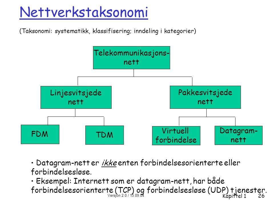 Versjon 2.0 / 15.09.04 Kapittel 1 26 Nettverkstaksonomi (Taksonomi: systematikk, klassifisering; inndeling i kategorier) Telekommunikasjons- nett Linjesvitsjede nett FDM TDM Pakkesvitsjede nett Virtuell forbindelse Datagram- nett • Datagram-nett er ikke enten forbindelsesorienterte eller forbindelsesløse.