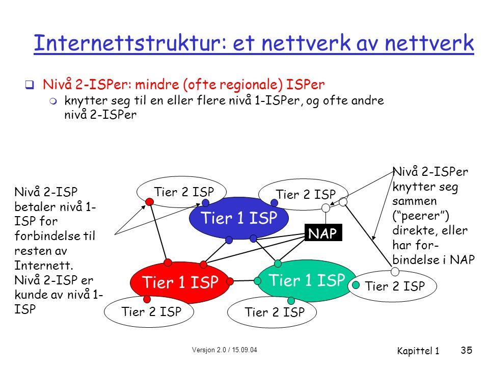 Versjon 2.0 / 15.09.04 Kapittel 1 35 Internettstruktur: et nettverk av nettverk  Nivå 2-ISPer: mindre (ofte regionale) ISPer m knytter seg til en ell