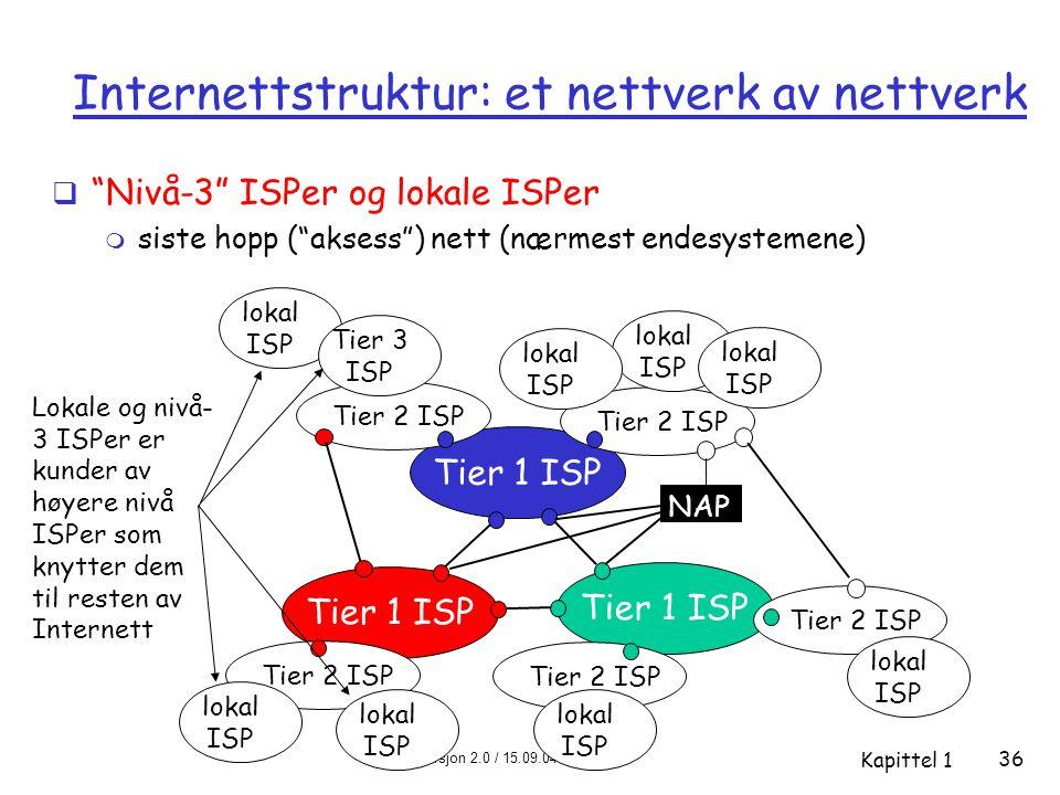 """Versjon 2.0 / 15.09.04 Kapittel 1 36 Internettstruktur: et nettverk av nettverk  """"Nivå-3"""" ISPer og lokale ISPer m siste hopp (""""aksess"""") nett (nærmest"""