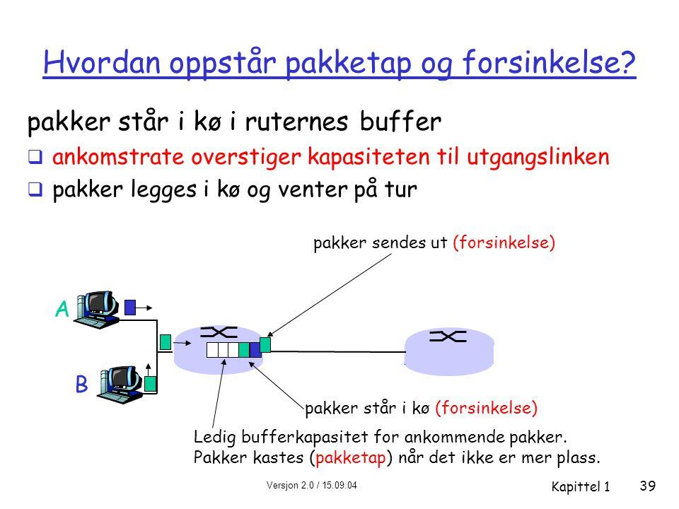 Versjon 2.0 / 15.09.04 Kapittel 1 39 Hvordan oppstår pakketap og forsinkelse? pakker står i kø i ruternes buffer  ankomstrate overstiger kapasiteten