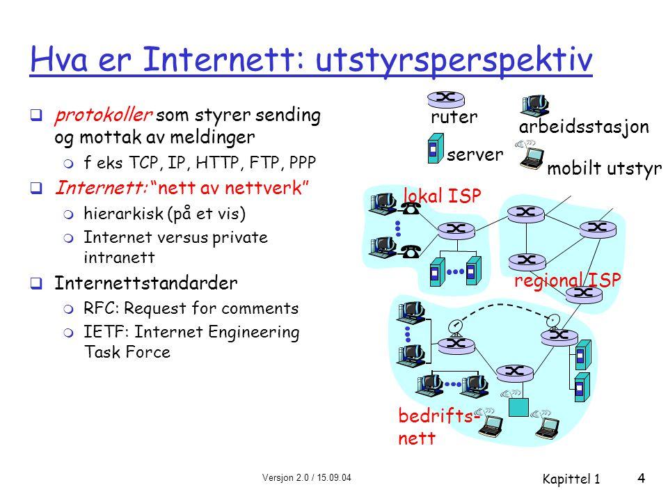 Versjon 2.0 / 15.09.04 Kapittel 1 5 Hva er Internett: tjenesteperspektiv  kommunikasjons- infrastruktur som muliggjør distribuerte applikasjoner: m Web, e-post, spill, e-handel, databaser, avstemming, fil- deling (MP3)  kommunikasjonstjenester for applikasjoner: m forbindelsesløse m forbindelsesorienterte