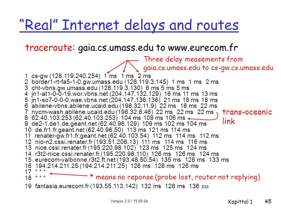 "Versjon 2.0 / 15.09.04 Kapittel 1 45 ""Real"" Internet delays and routes 1 cs-gw (128.119.240.254) 1 ms 1 ms 2 ms 2 border1-rt-fa5-1-0.gw.umass.edu (128"