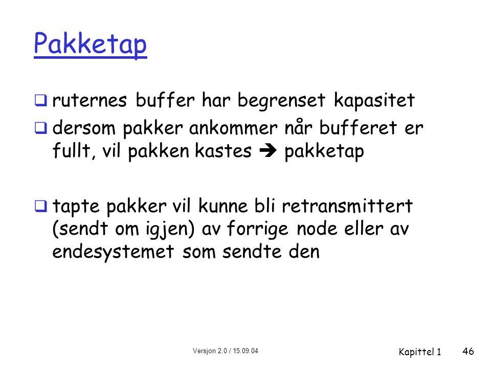 Versjon 2.0 / 15.09.04 Kapittel 1 46 Pakketap  ruternes buffer har begrenset kapasitet  dersom pakker ankommer når bufferet er fullt, vil pakken kas
