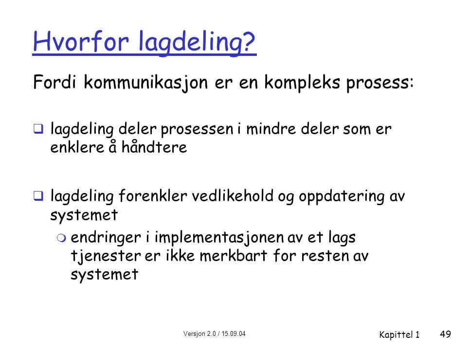 Versjon 2.0 / 15.09.04 Kapittel 1 49 Hvorfor lagdeling? Fordi kommunikasjon er en kompleks prosess:  lagdeling deler prosessen i mindre deler som er