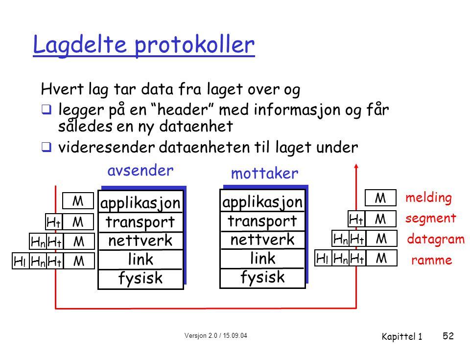 """Versjon 2.0 / 15.09.04 Kapittel 1 52 Lagdelte protokoller Hvert lag tar data fra laget over og  legger på en """"header"""" med informasjon og får således"""