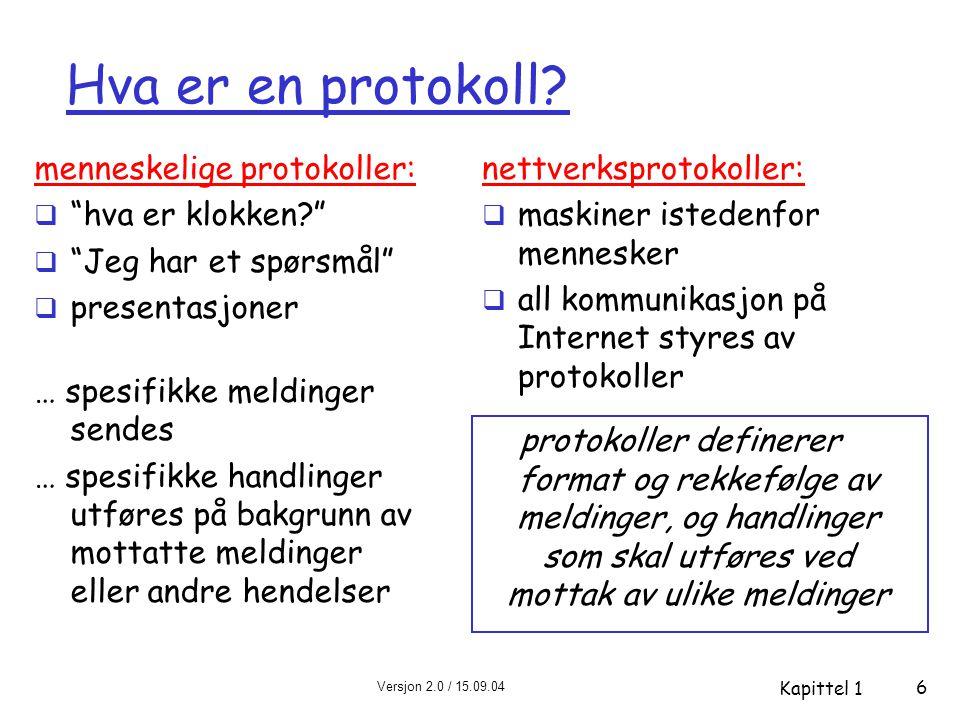 """Versjon 2.0 / 15.09.04 Kapittel 1 6 Hva er en protokoll? menneskelige protokoller:  """"hva er klokken?""""  """"Jeg har et spørsmål""""  presentasjoner … spes"""