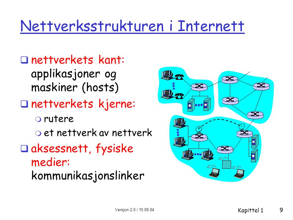 Versjon 2.0 / 15.09.04 Kapittel 1 9 Nettverksstrukturen i Internett  nettverkets kant: applikasjoner og maskiner (hosts)  nettverkets kjerne: m rutere m et nettverk av nettverk  aksessnett, fysiske medier: kommunikasjonslinker