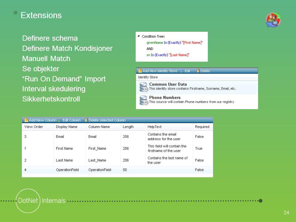 24 Definere schema Definere Match Kondisjoner Manuell Match Se objekter Run On Demand Import Interval skedulering Sikkerhetskontroll • Extensions