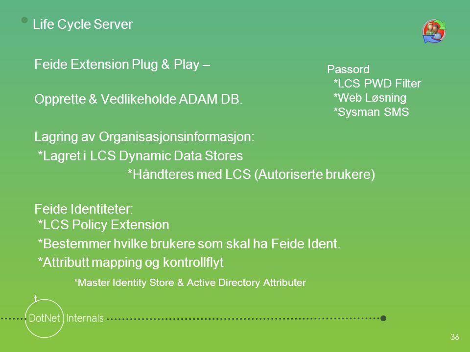 36 Feide Extension Plug & Play – Opprette & Vedlikeholde ADAM DB.