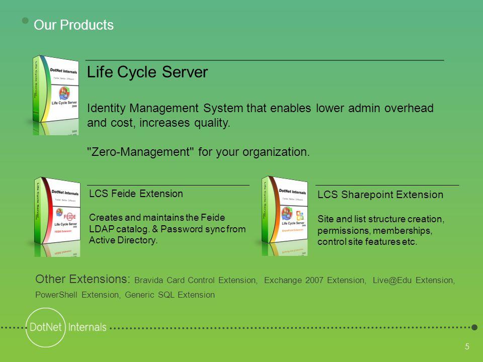 16 memberOF Attribute (Backlink) – Rollback - Maintain • Life Cycle Server