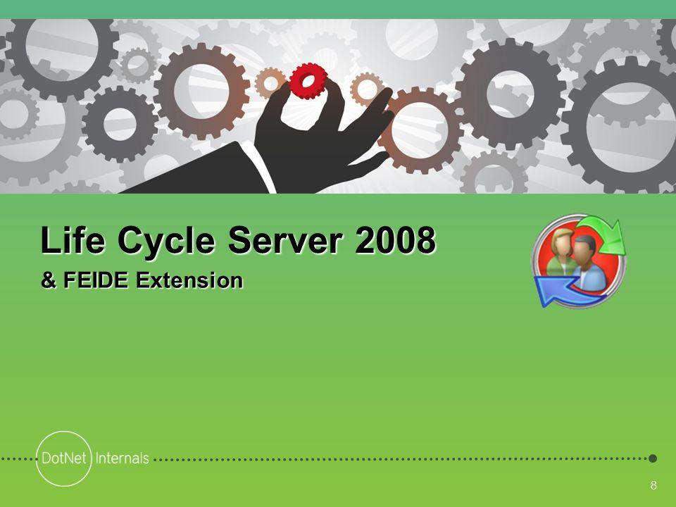 39 Dynamic DS Deligert modifikasjon Enkelt å utvide • Life Cycle Server