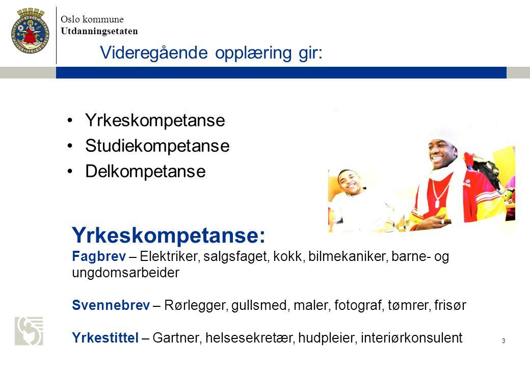 Oslo kommune Utdanningsetaten 3 Videregående opplæring gir: •Yrkeskompetanse •Studiekompetanse •Delkompetanse Yrkeskompetanse: Fagbrev – Elektriker, s