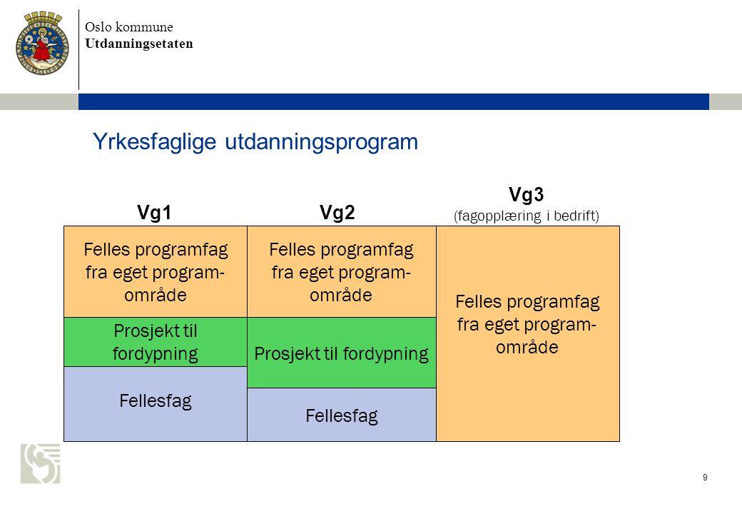 Oslo kommune Utdanningsetaten Yrkesfaglige utdanningsprogram 9 Fellesfag Felles programfag fra eget program- område Fellesfag Felles programfag fra eg