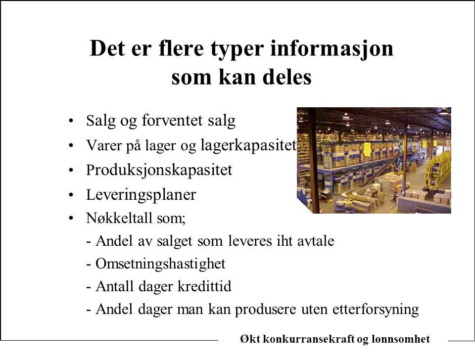 Økt konkurransekraft og lønnsomhet Det er flere typer informasjon som kan deles •S alg og forventet salg •Varer på lager og lagerkapasitet •P roduksjo