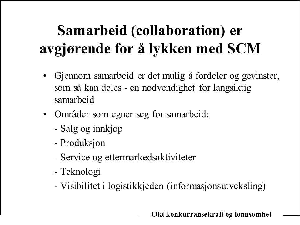 Økt konkurransekraft og lønnsomhet Samarbeid (collaboration) er avgjørende for å lykken med SCM •Gjennom samarbeid er det mulig å fordeler og gevinste