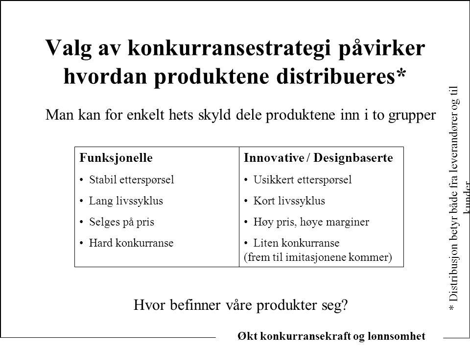 Økt konkurransekraft og lønnsomhet Funksjonelle produkter krever effektive distribusjonskjeder Stabil etterspørsel gir mulighet for; •Lave distribusjonskostnader •Optimalisering og kvalitetsforbedring •Unngå store lager eller mellomlager •Lange leveringstider
