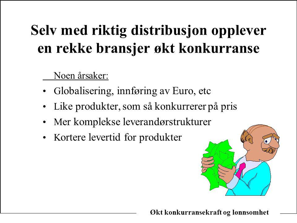 Økt konkurransekraft og lønnsomhet Eksempel på kart Produsent A1 V1 L1 Kunders utsalg A1 L1 Scandinavisk distributør A1 L1 Eget utsalg / lager A1 L1 Eget utsalg / lager A1 L1 Kundes utsalg A1 L1