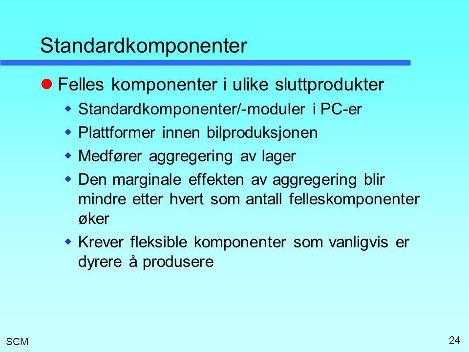 SCM 24 Standardkomponenter  Felles komponenter i ulike sluttprodukter  Standardkomponenter/-moduler i PC-er  Plattformer innen bilproduksjonen  Me