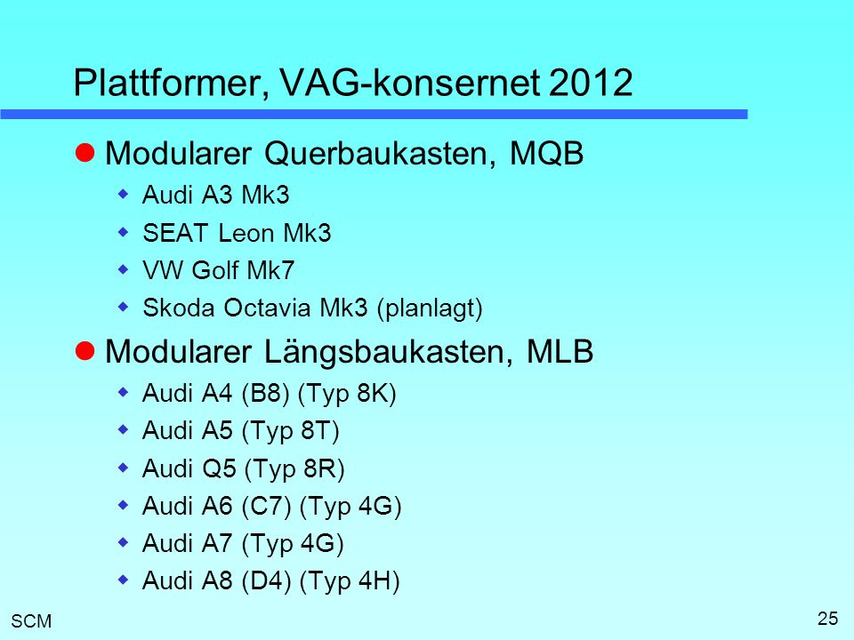 SCM 25 Plattformer, VAG-konsernet 2012  Modularer Querbaukasten, MQB  Audi A3 Mk3  SEAT Leon Mk3  VW Golf Mk7  Skoda Octavia Mk3 (planlagt)  Mod