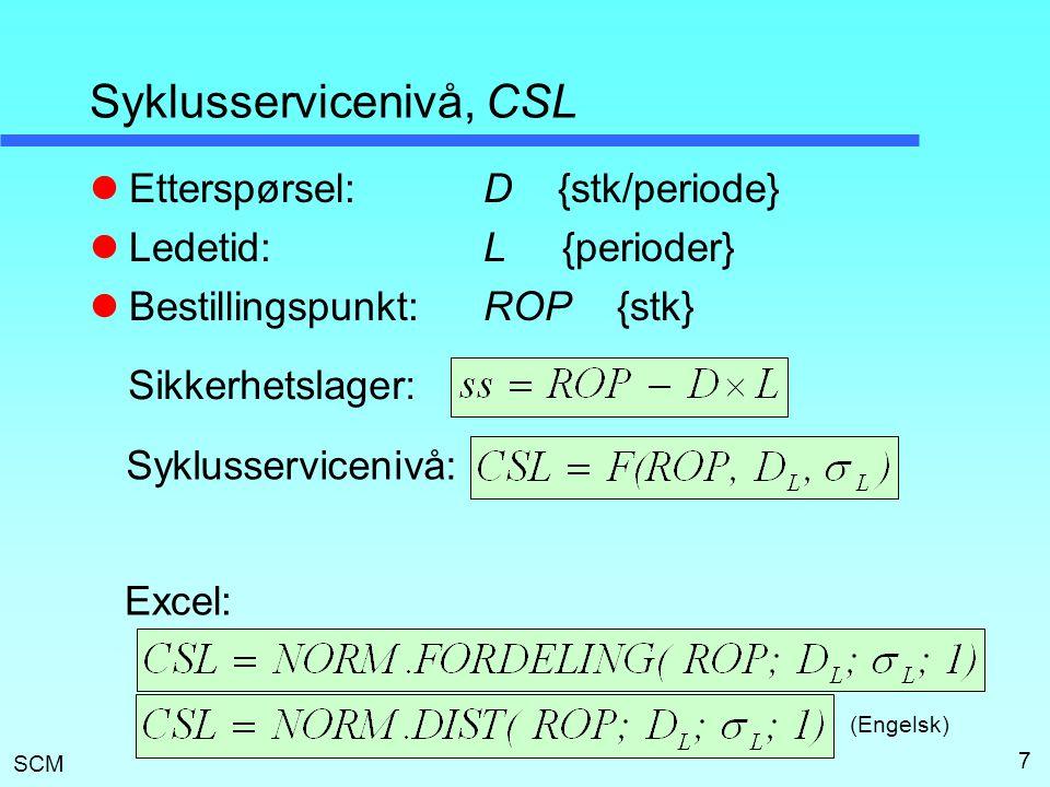 SCM 7 Syklusservicenivå, CSL  Etterspørsel:D {stk/periode}  Ledetid:L {perioder}  Bestillingspunkt:ROP {stk} Sikkerhetslager: Syklusservicenivå: Ex